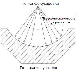Головка излучателя (схема)